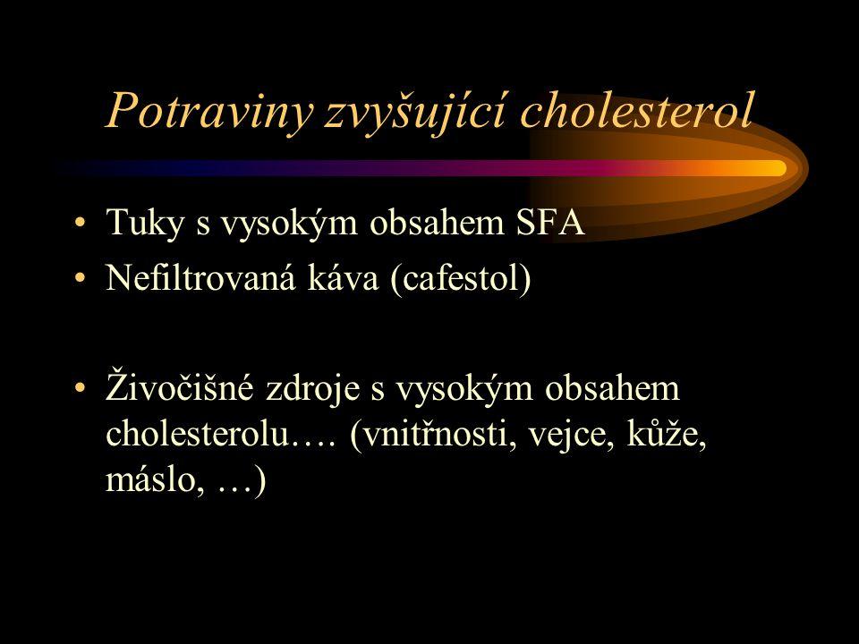 Potraviny zvyšující cholesterol Tuky s vysokým obsahem SFA Nefiltrovaná káva (cafestol) Živočišné zdroje s vysokým obsahem cholesterolu….