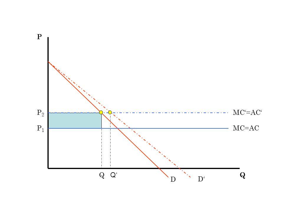 MC'=AC' D D' Q Q' P1P1 P2P2 Q P