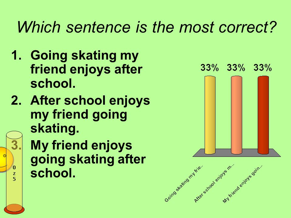 Which sentence is the most correct.1.Going skating my friend enjoys after school.