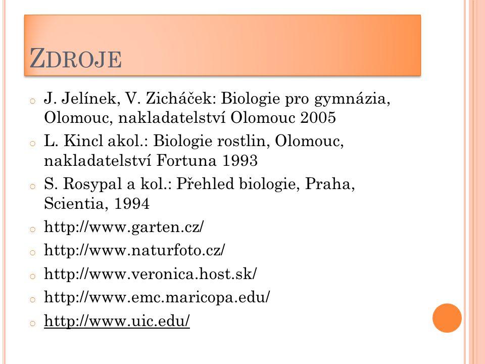 Z DROJE o J.Jelínek, V. Zicháček: Biologie pro gymnázia, Olomouc, nakladatelství Olomouc 2005 o L.