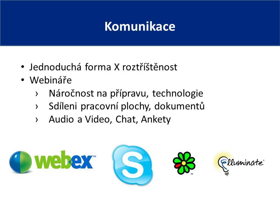 Komunikace Jednoduchá forma X roztříštěnost Webináře ›Náročnost na přípravu, technologie ›Sdíleni pracovní plochy, dokumentů ›Audio a Video, Chat, Ankety