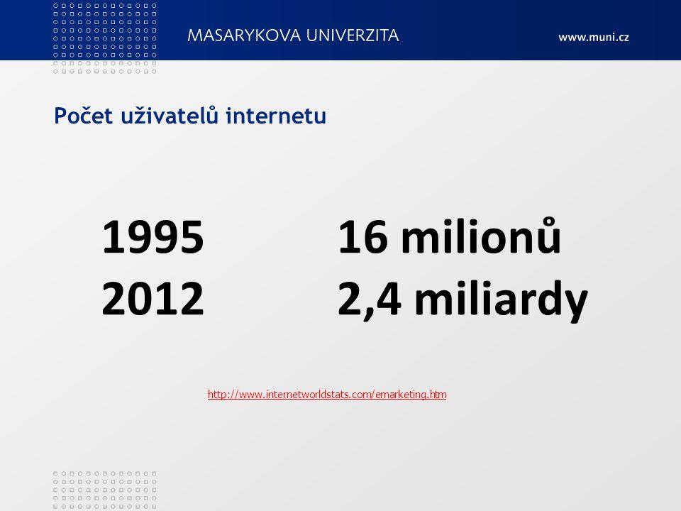 1995 2012 16 milionů 2,4 miliardy http://www.internetworldstats.com/emarketing.htm Počet uživatelů internetu