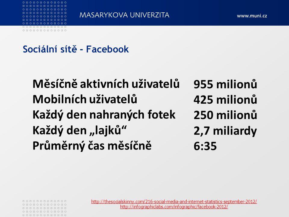 """Měsíčně aktivních uživatelů Mobilních uživatelů Každý den nahraných fotek Každý den """"lajků Průměrný čas měsíčně 955 milionů 425 milionů 250 milionů 2,7 miliardy 6:35 http://thesocialskinny.com/216-social-media-and-internet-statistics-september-2012/ http://infographiclabs.com/infographic/facebook-2012/ Sociální sítě - Facebook"""