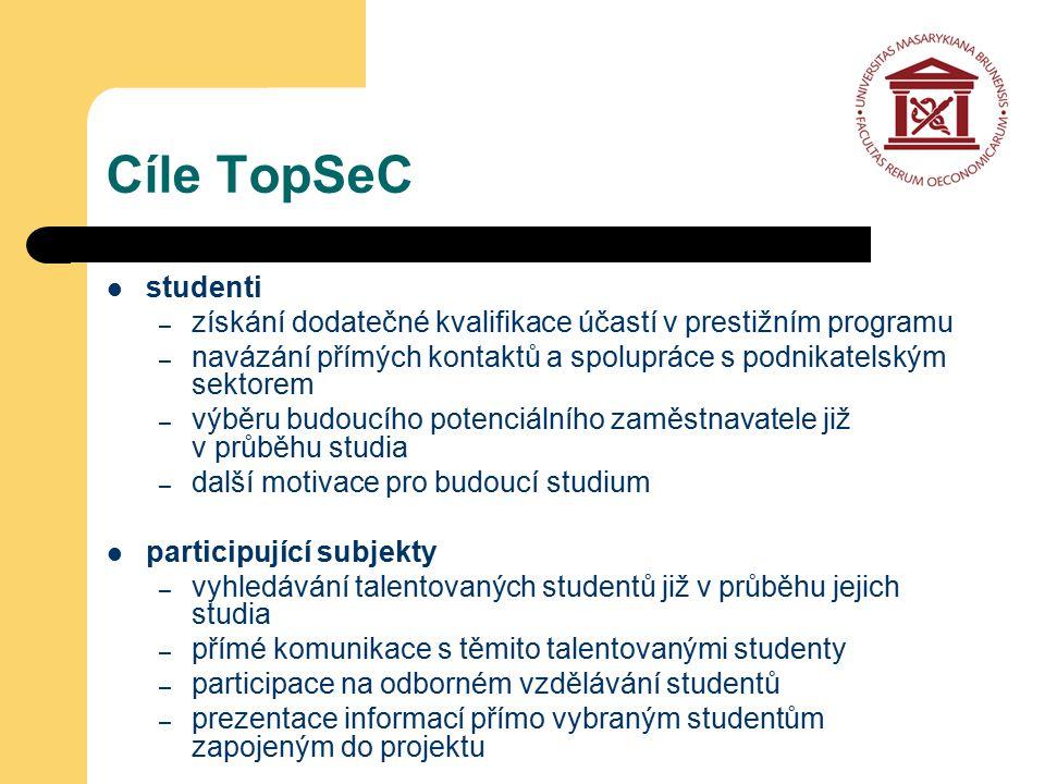 Cíle TopSeC studenti – získání dodatečné kvalifikace účastí v prestižním programu – navázání přímých kontaktů a spolupráce s podnikatelským sektorem – výběru budoucího potenciálního zaměstnavatele již v průběhu studia – další motivace pro budoucí studium participující subjekty – vyhledávání talentovaných studentů již v průběhu jejich studia – přímé komunikace s těmito talentovanými studenty – participace na odborném vzdělávání studentů – prezentace informací přímo vybraným studentům zapojeným do projektu