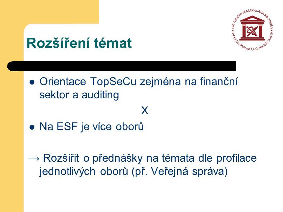 Orientace TopSeCu zejména na finanční sektor a auditing X Na ESF je více oborů → Rozšířit o přednášky na témata dle profilace jednotlivých oborů (př.