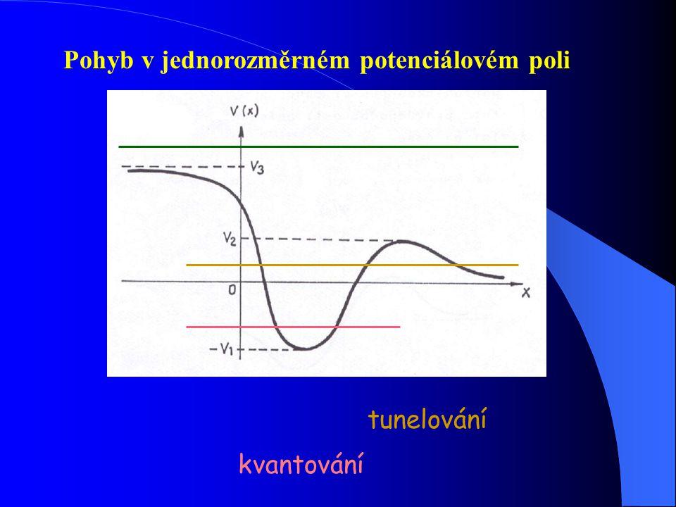 Pohyb v jednorozměrném potenciálovém poli Požadavky na vlnovou funkci  jednoznačná  všude spojitá i se svojí první derivací  normovatelná + okrajov