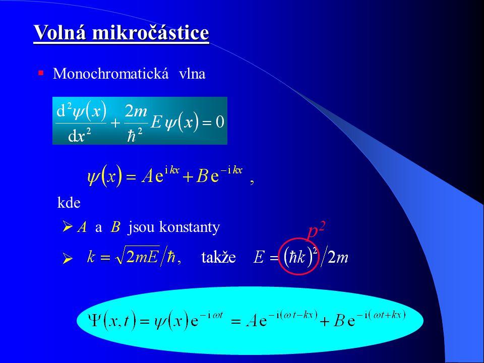  Monochromatická vlna  Vlnové klubko Heisenbergovy relace neurčitosti Mikročástice a potenciálová bariera Tunelování Zachycení mikročástice: mikročá