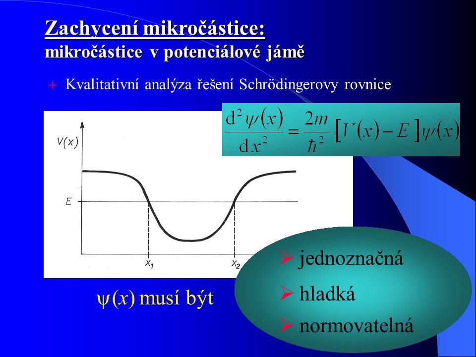 Zachycení mikročástice: jednorozměrná past + Analogie se stojatou vlnou na struně