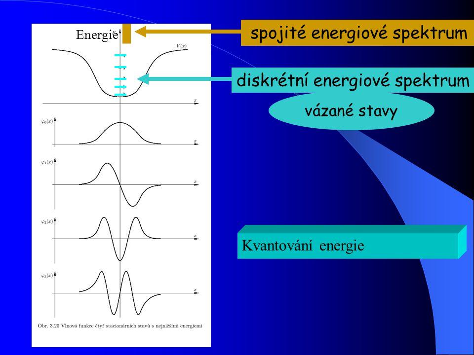 Existuje taková hodnota energie E c, pro níž odpovídající řešení  (x) vyhovuje všem požadavkům kladeným na vlnovou funkci. Toto řešení je výjimečné.