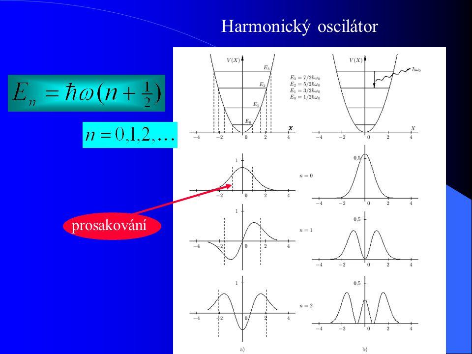 Zachycení mikročástice: mikročástice v potenciálové jámě + Analytické řešení Schrödingerovy rovnice Pravoúhlé potenciálové jámy Nekonečně hluboká jáma