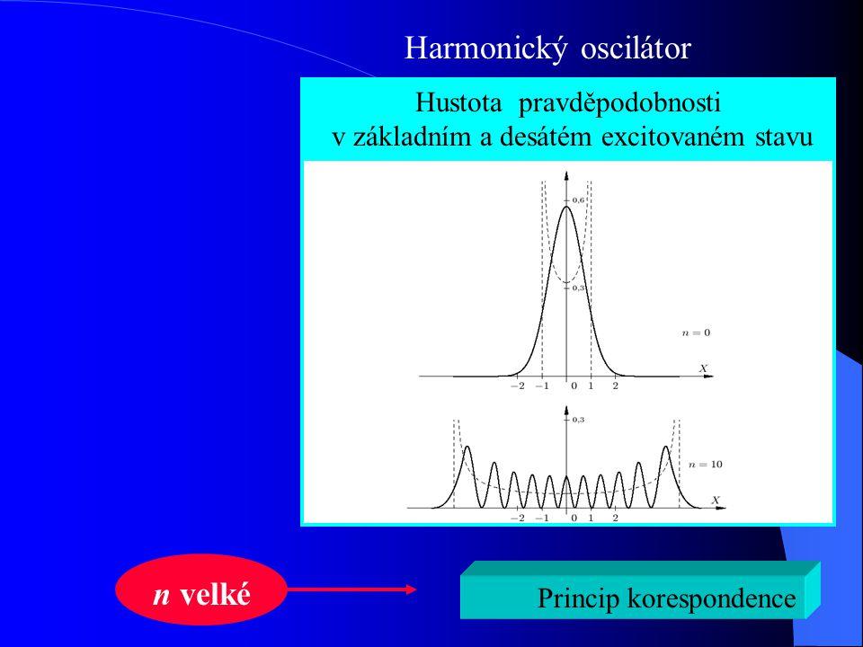 prosakování Harmonický oscilátor