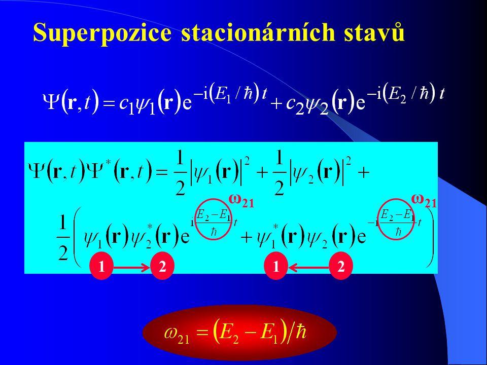 Princip korespondence n velké Hustota pravděpodobnosti v základním a desátém excitovaném stavu Harmonický oscilátor