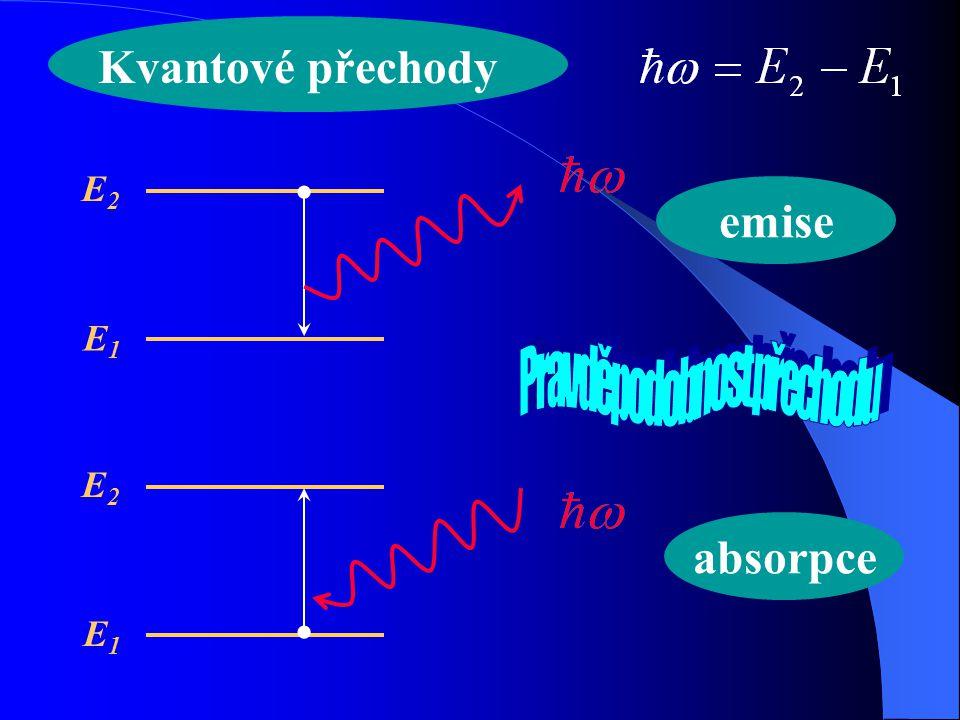 Superpozice stacionárních stavů ω 21 1212