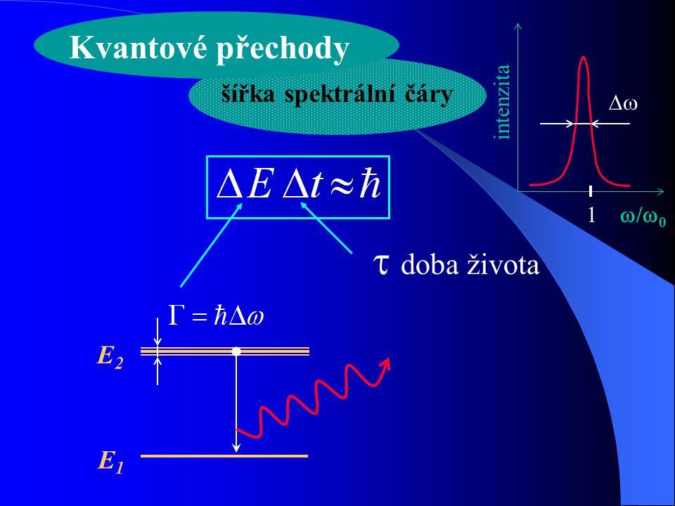 E2E2 E1E1 E2E2 E1E1 Kvantové přechody emise absorpce