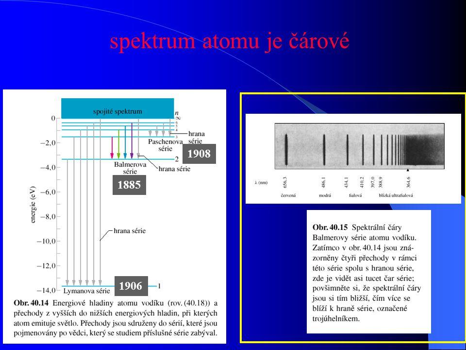 atom vodíku Trojrozměrná potenciálová jáma: