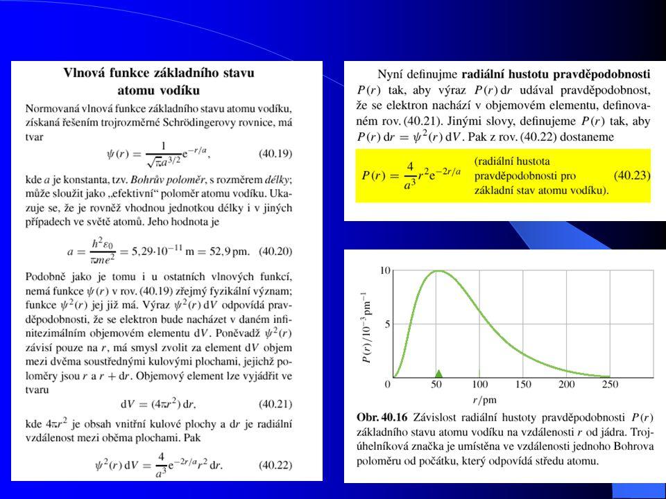 Vlnová funkce elektronu v atomu vodíku = Pohyb v centrálním poli Zachovává se: energie moment hybnosti