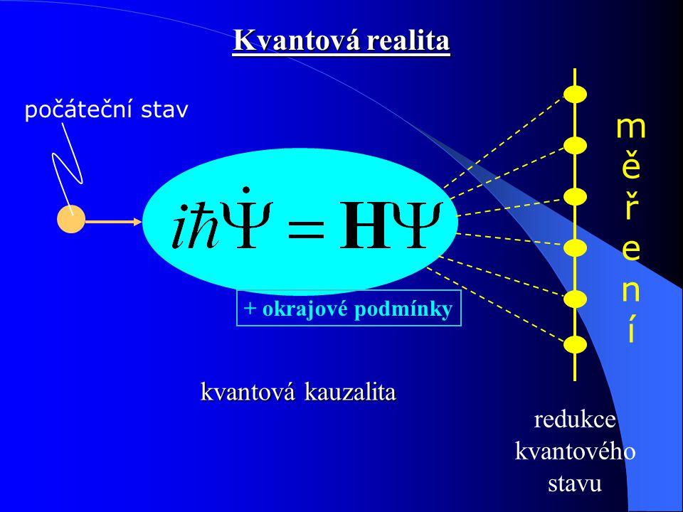 Vlnová funkce a dvojštěrbinový experiment otevřena štěrbina 1 otevřena štěrbina 2 otevřeny obě štěrbiny 11 22  1  2  1+2 =+ P2P2 P1P1 interfere