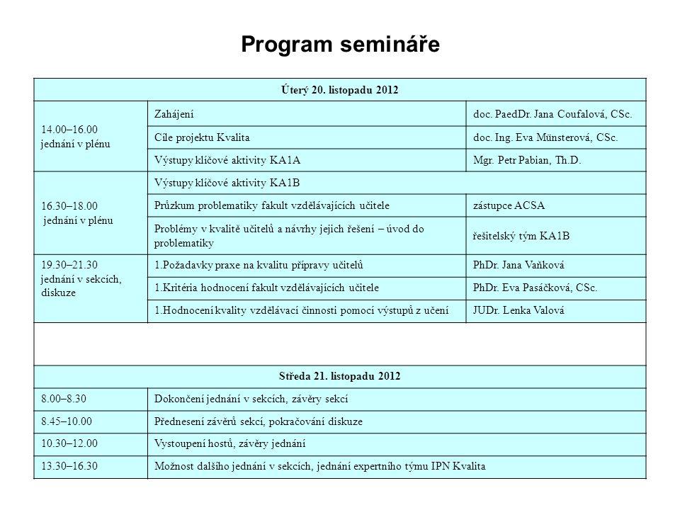Program semináře Úterý 20. listopadu 2012 14.00–16.00 jednání v plénu Zahájenídoc.