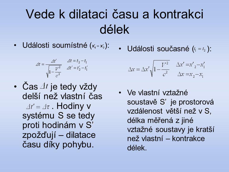Vede k dilataci času a kontrakci délek Události soumístné ( ): S S'Čas je tedy vždy delší než vlastní čas. Hodiny v systému S se tedy proti hodinám v