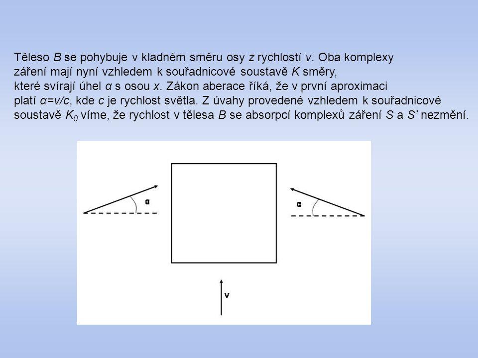Těleso B se pohybuje v kladném směru osy z rychlostí v. Oba komplexy záření mají nyní vzhledem k souřadnicové soustavě K směry, které svírají úhel α s