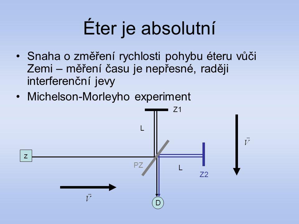 Rozbor Michelsonova-Morleyova experimentu Paprsek, který nemění směr pohybu a odráží se na zrcadle Z2, doputuje do detektoru za čas Paprsek, který se odráží od zrcadla Z1, doputuje do detektoru za čas Dráhový rozdíl d je roven c-násobku rozdílu časů, čili Jednotlivá interferenční maxima jsou vzdálena o λ, takže lze pozorovat posuv o m=d/ λ proužku vůči stavu, kdy by se Země nepohybovala.