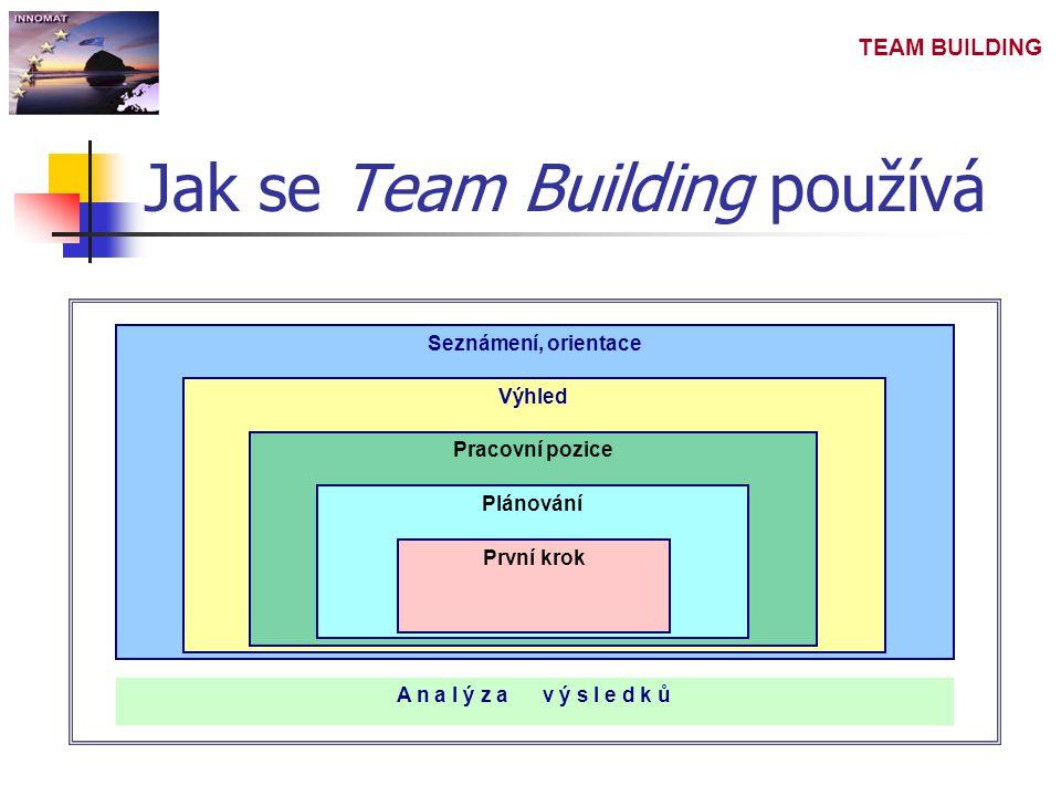 TEAM BUILDING Jak se Team Building používá Seznámení, orientace Výhled Pracovní pozice Plánování První krok A n a l ý z a v ý s l e d k ů