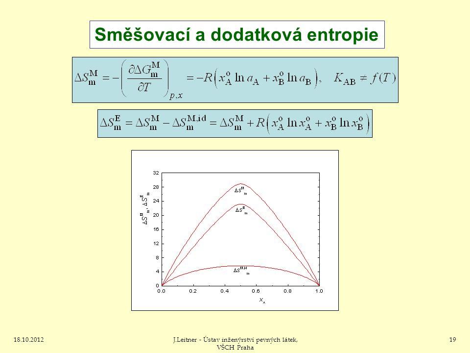 18.10.2012J.Leitner - Ústav inženýrství pevných látek, VŠCH Praha 19 Směšovací a dodatková entropie