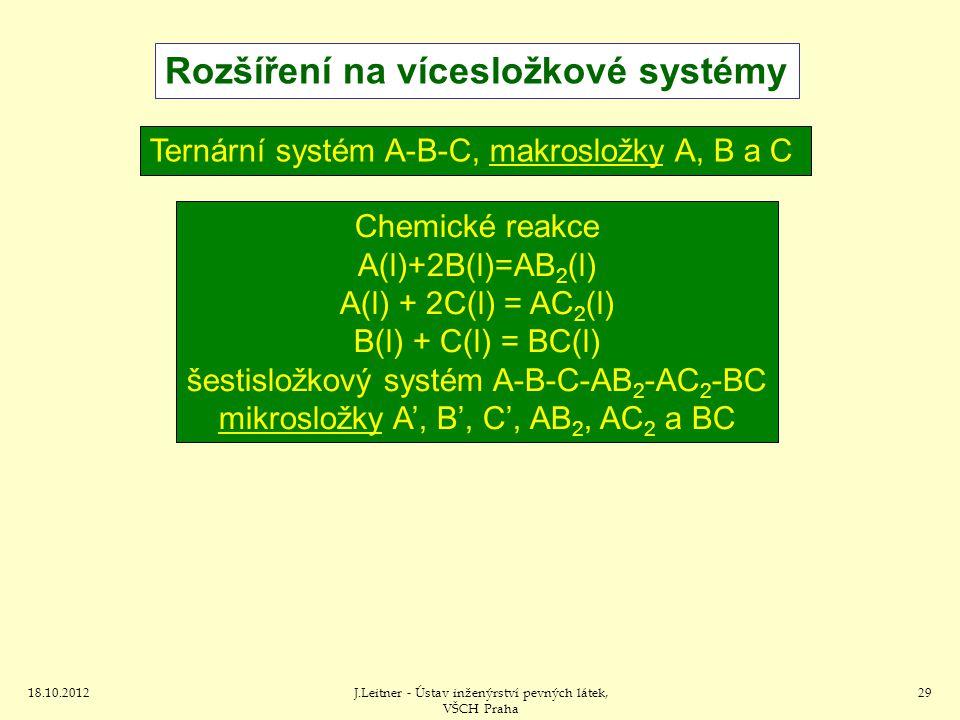 18.10.2012J.Leitner - Ústav inženýrství pevných látek, VŠCH Praha 29 Rozšíření na vícesložkové systémy Ternární systém A-B-C, makrosložky A, B a C Chemické reakce A(l)+2B(l)=AB 2 (l) A(l) + 2C(l) = AC 2 (l) B(l) + C(l) = BC(l) šestisložkový systém A-B-C-AB 2 -AC 2 -BC mikrosložky A', B', C', AB 2, AC 2 a BC