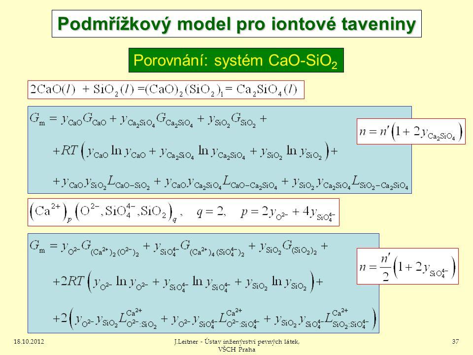 18.10.2012J.Leitner - Ústav inženýrství pevných látek, VŠCH Praha 37 Podmřížkový model pro iontové taveniny Porovnání: systém CaO-SiO 2