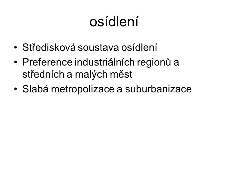 osídlení Středisková soustava osídlení Preference industriálních regionů a středních a malých měst Slabá metropolizace a suburbanizace