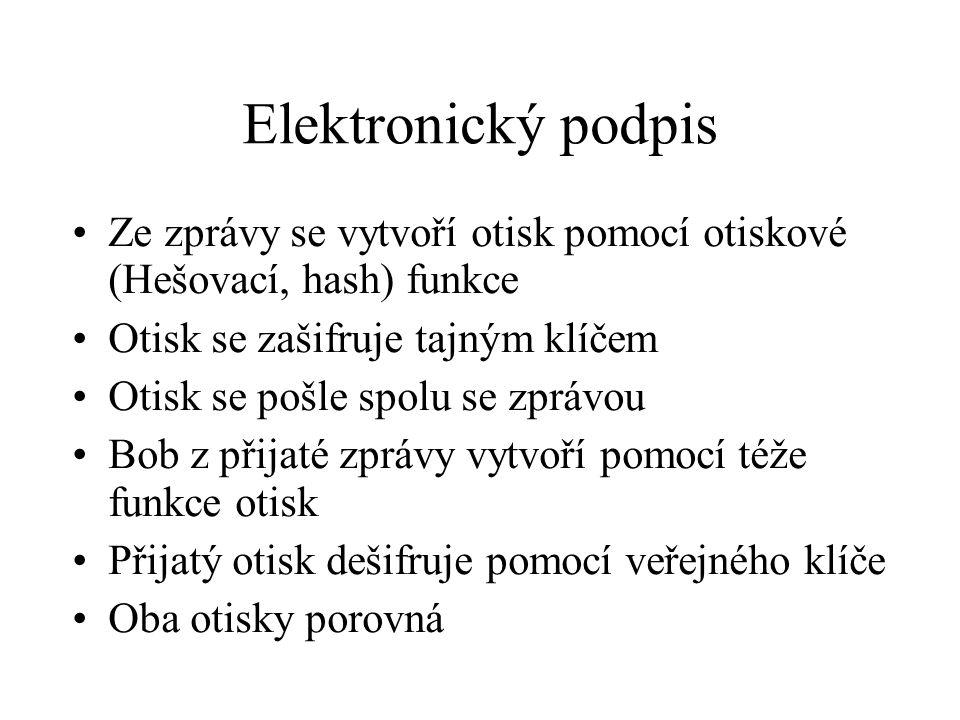 Elektronický podpis Ze zprávy se vytvoří otisk pomocí otiskové (Hešovací, hash) funkce Otisk se zašifruje tajným klíčem Otisk se pošle spolu se zprávo