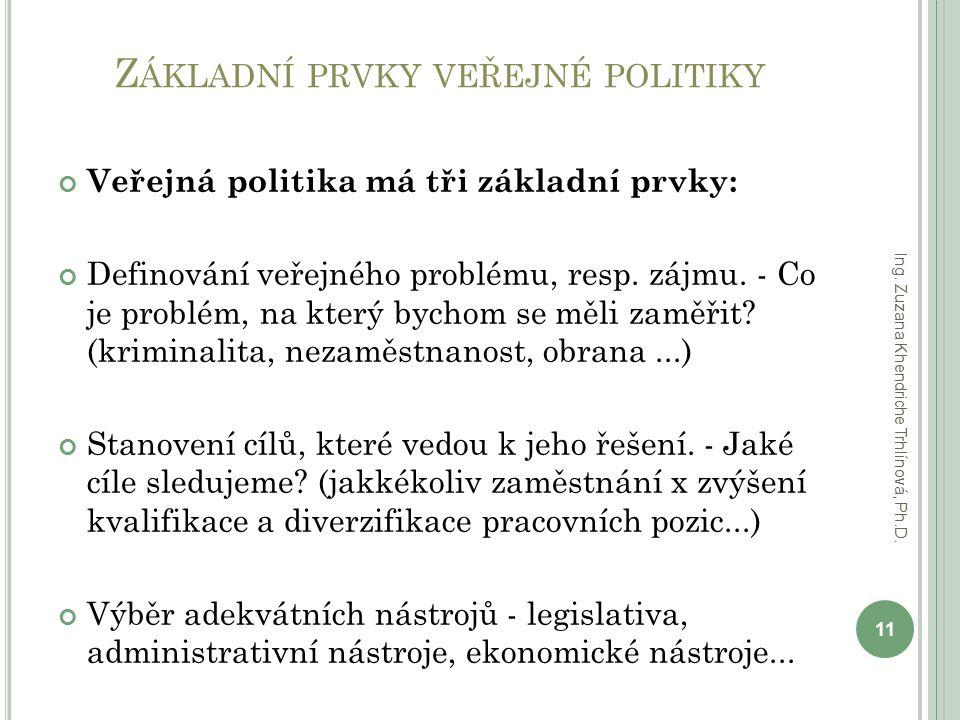 Z ÁKLADNÍ PRVKY VEŘEJNÉ POLITIKY Veřejná politika má tři základní prvky: Definování veřejného problému, resp. zájmu. - Co je problém, na který bychom