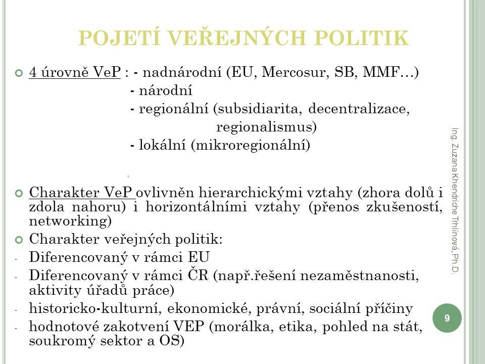 POJETÍ VEŘEJNÝCH POLITIK 4 úrovně VeP : - nadnárodní (EU, Mercosur, SB, MMF…) - národní - regionální (subsidiarita, decentralizace, regionalismus) - l