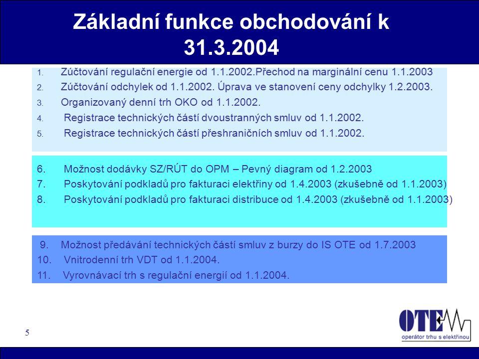 6 Podpůrné funkce obchodování k 31.3.2004 1.
