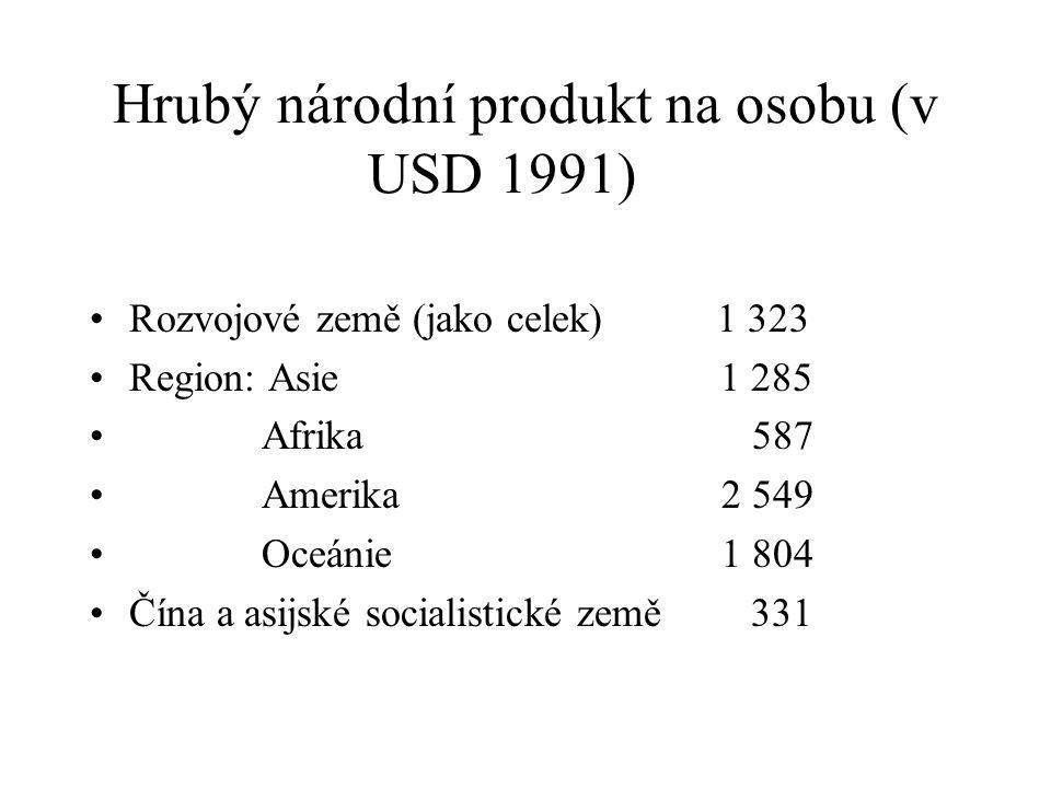 Hrubý národní produkt na osobu (v USD 1991) Rozvojové země (jako celek) 1 323 Region: Asie 1 285 Afrika 587 Amerika 2 549 Oceánie 1 804 Čína a asijské