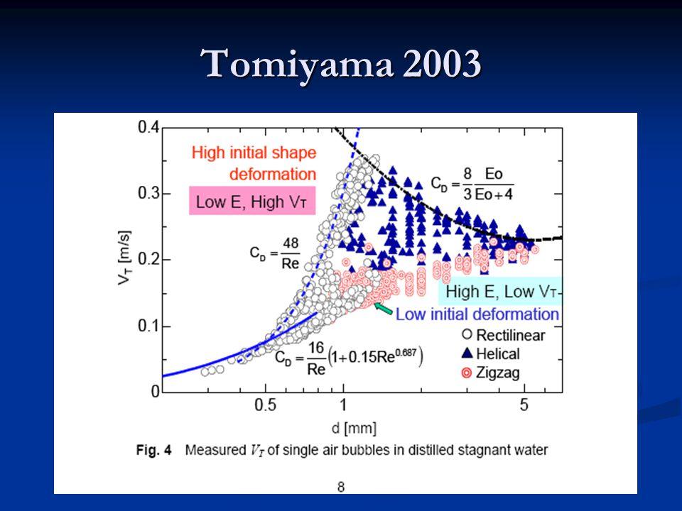 Tomiyama 2003