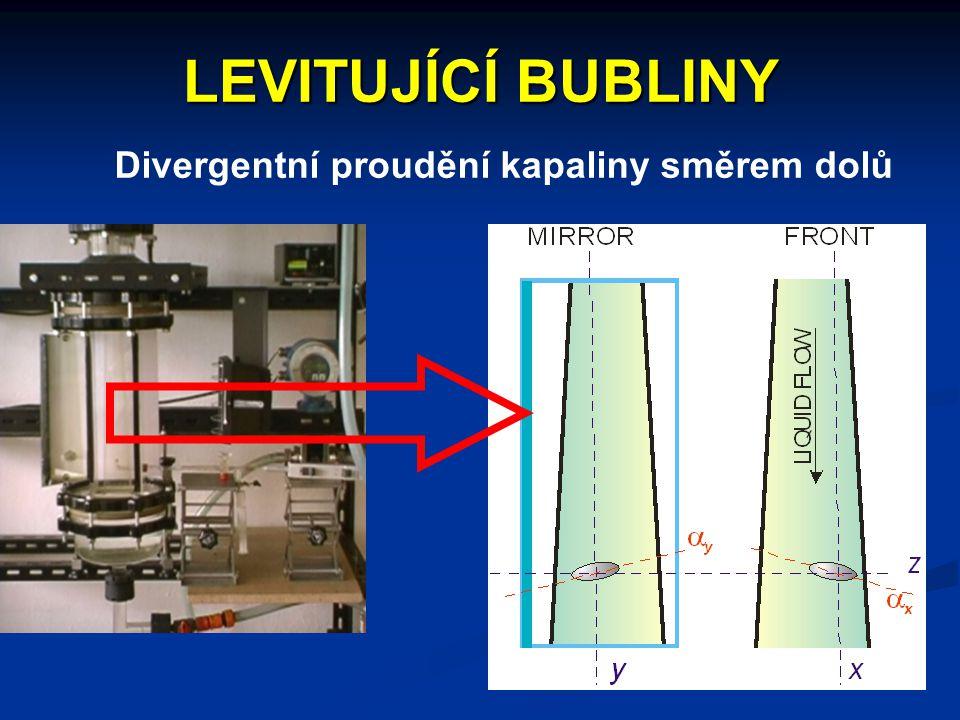 LEVITUJÍCÍ BUBLINY Divergentní proudění kapaliny směrem dolů