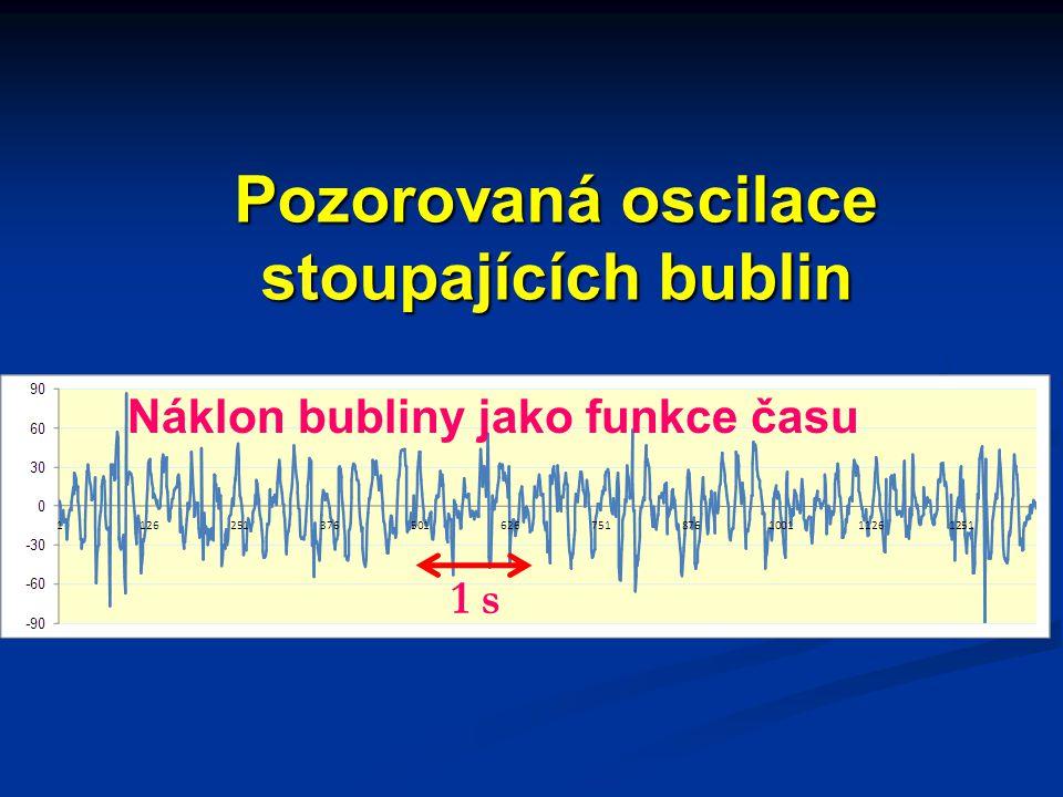 Pozorovaná oscilace stoupajících bublin Náklon bubliny jako funkce času 1 s