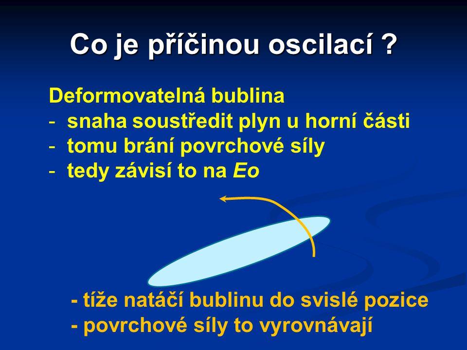 Co je příčinou oscilací ? Deformovatelná bublina - snaha soustředit plyn u horní části - tomu brání povrchové síly - tedy závisí to na Eo - tíže natáč