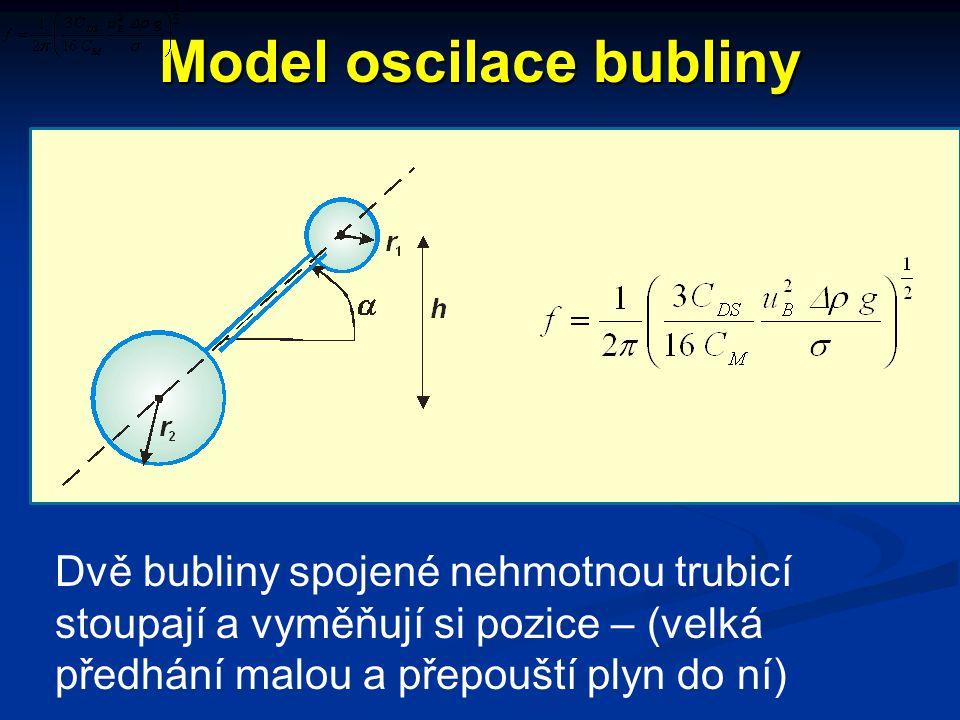 Model oscilace bubliny Dvě bubliny spojené nehmotnou trubicí stoupají a vyměňují si pozice – (velká předhání malou a přepouští plyn do ní)