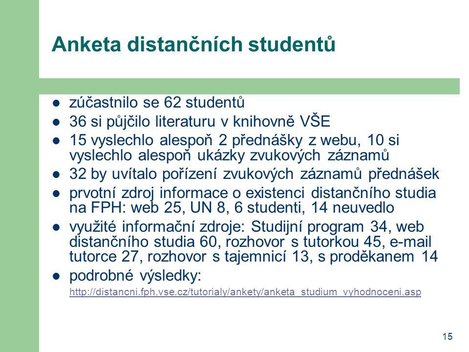 15 Anketa distančních studentů zúčastnilo se 62 studentů 36 si půjčilo literaturu v knihovně VŠE 15 vyslechlo alespoň 2 přednášky z webu, 10 si vyslechlo alespoň ukázky zvukových záznamů 32 by uvítalo pořízení zvukových záznamů přednášek prvotní zdroj informace o existenci distančního studia na FPH: web 25, UN 8, 6 studenti, 14 neuvedlo využité informační zdroje: Studijní program 34, web distančního studia 60, rozhovor s tutorkou 45, e-mail tutorce 27, rozhovor s tajemnicí 13, s proděkanem 14 podrobné výsledky: http://distancni.fph.vse.cz/tutorialy/ankety/anketa_studium_vyhodnoceni.asp http://distancni.fph.vse.cz/tutorialy/ankety/anketa_studium_vyhodnoceni.asp