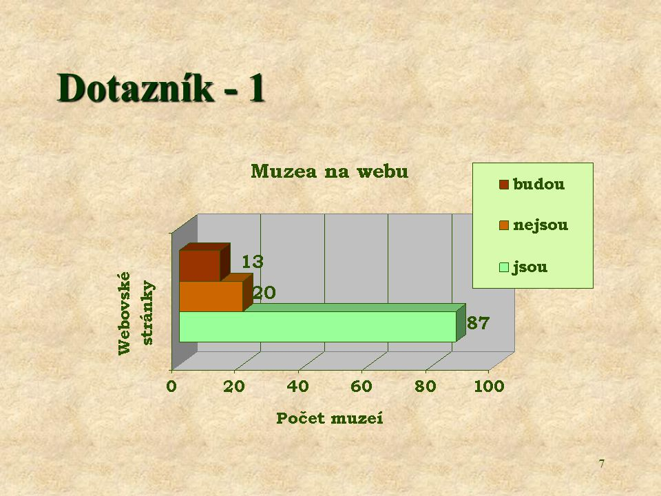 7 Dotazník - 1
