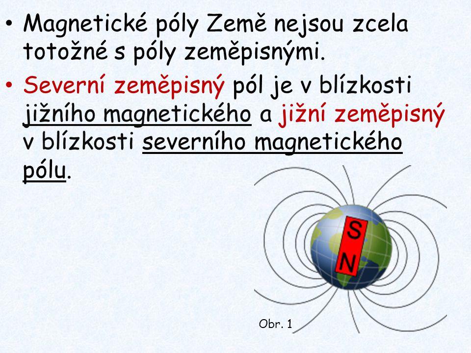 Spojnice magnetických pólů svírá s osou otáčení Země úhel asi 12°, odchylka se nazývá magnetická deklinace.