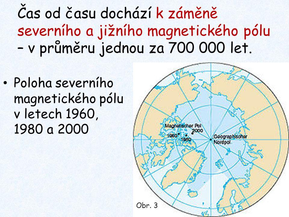 Čas od času dochází k záměně severního a jižního magnetického pólu – v průměru jednou za 700 000 let. Poloha severního magnetického pólu v letech 1960