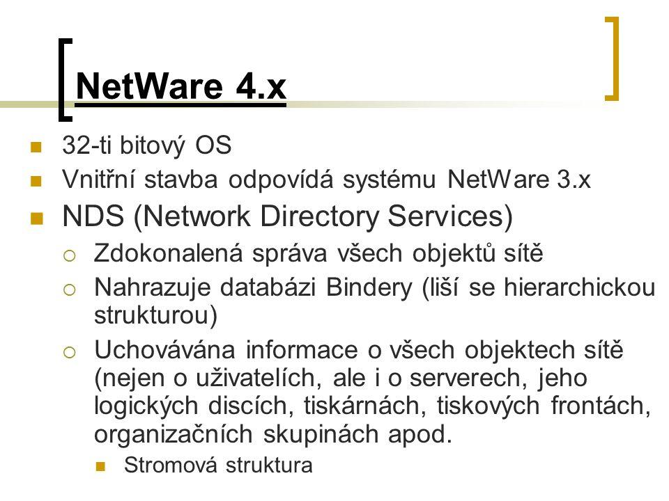 NetWare 4.x 32-ti bitový OS Vnitřní stavba odpovídá systému NetWare 3.x NDS (Network Directory Services)  Zdokonalená správa všech objektů sítě  Nahrazuje databázi Bindery (liší se hierarchickou strukturou)  Uchovávána informace o všech objektech sítě (nejen o uživatelích, ale i o serverech, jeho logických discích, tiskárnách, tiskových frontách, organizačních skupinách apod.