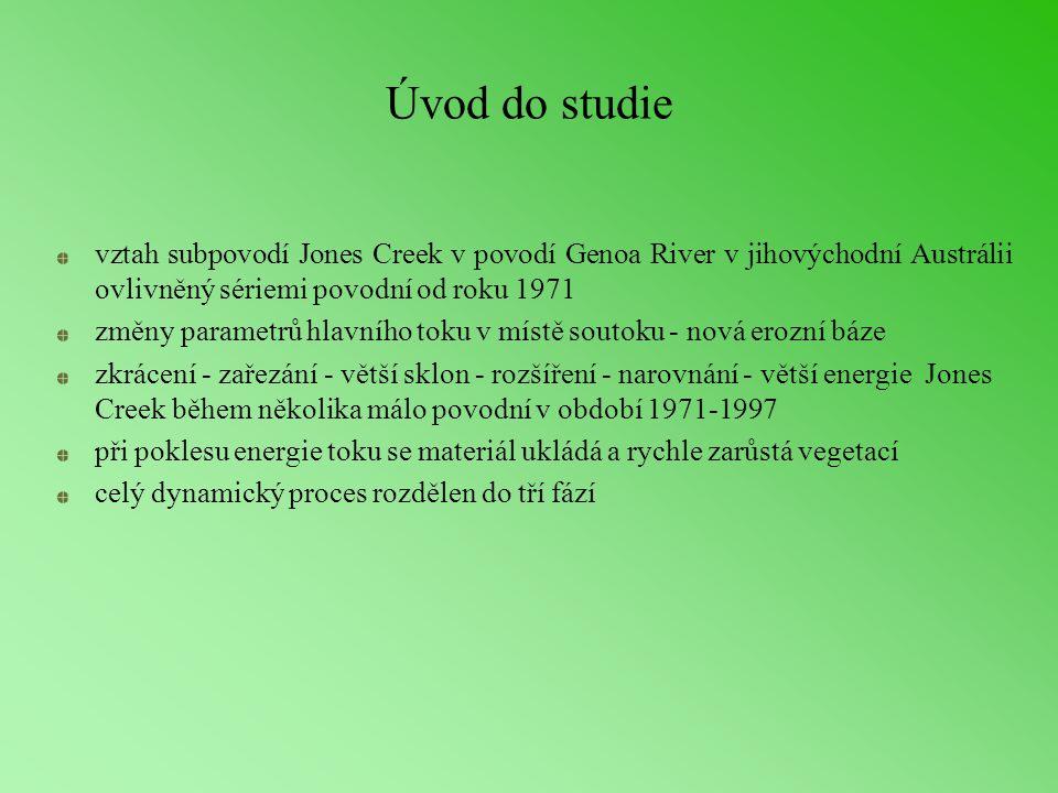 Úvod do studie vztah subpovodí Jones Creek v povodí Genoa River v jihovýchodní Austrálii ovlivněný sériemi povodní od roku 1971 změny parametrů hlavního toku v místě soutoku - nová erozní báze zkrácení - zařezání - větší sklon - rozšíření - narovnání - větší energie Jones Creek během několika málo povodní v období 1971-1997 při poklesu energie toku se materiál ukládá a rychle zarůstá vegetací celý dynamický proces rozdělen do tří fází