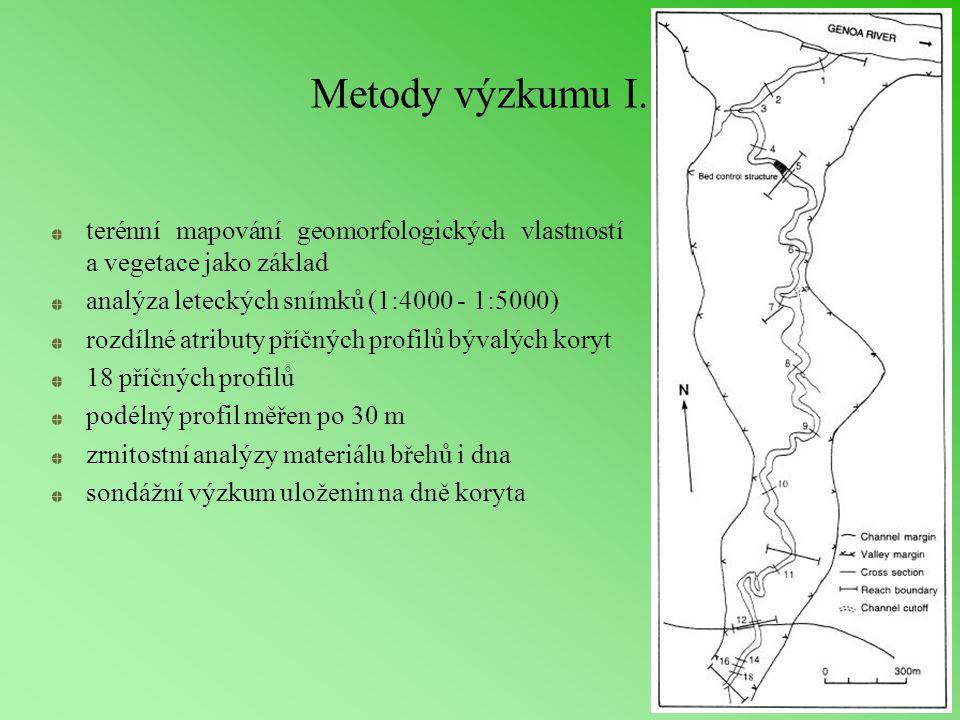 Metody výzkumu I.