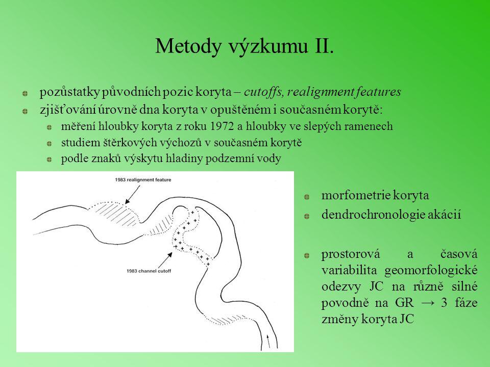 Metody výzkumu II.