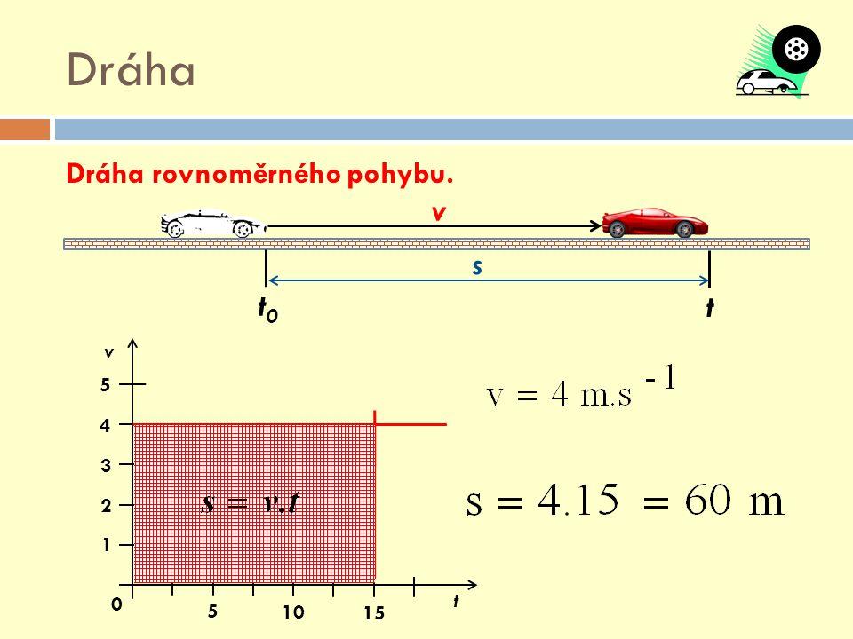 """Příklad  Určete z grafu rychlost """"v ; """"v a """"v . Doplňte v tabulce chybějící údaje."""