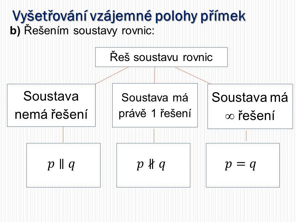 Vyšetřování vzájemné polohy přímek b) Řešením soustavy rovnic: Řeš soustavu rovnic Soustava má  řešení Soustava má právě 1 řešení Soustava nemá řešen